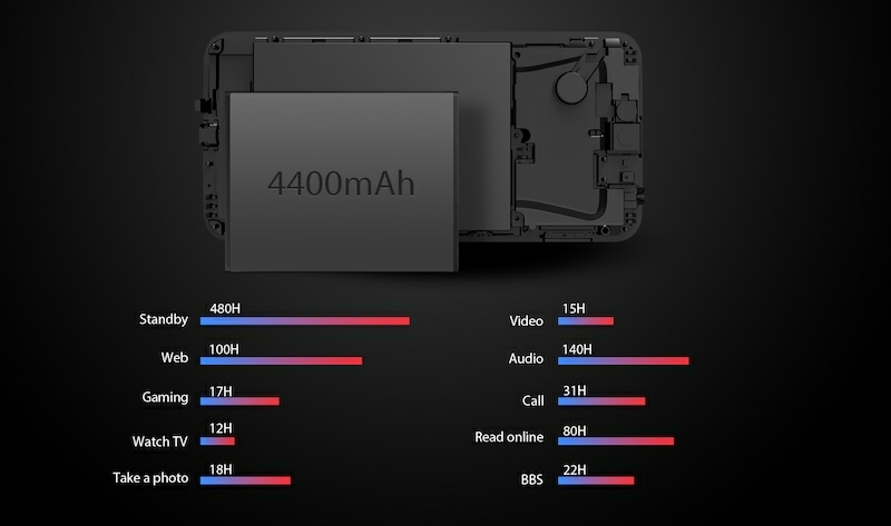 Notebook GSM - Blackview BV5500 Mobiltelefon, Kártyafüggetlen, Dual Sim, 2GB-16GB